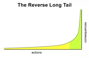 reverse-long-tail