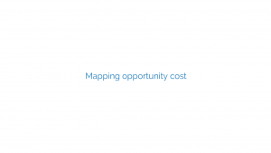 Mapping opportunity cost